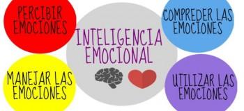 Liderazgo e Inteligencia Emocional