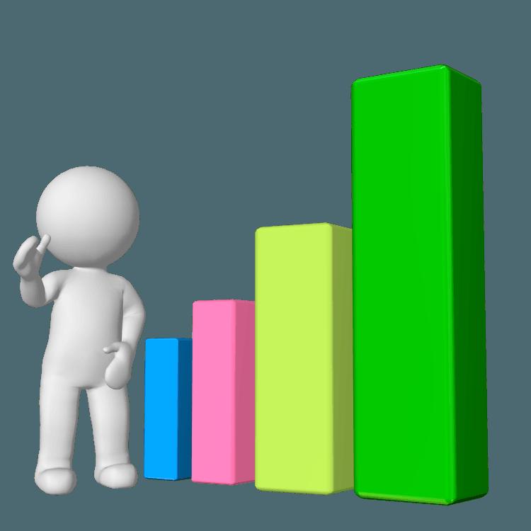 Evaluación Online