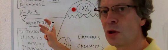 Técnica Verdad-Mentira (Creación de Memorias) en PNL